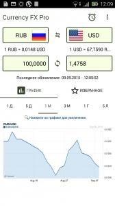 Currency FX Pro 1.1.0 [Ru/Multi]