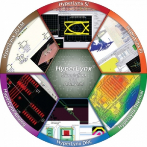 Mentor Graphics HyperLynx 9.2 Update 1 [En]