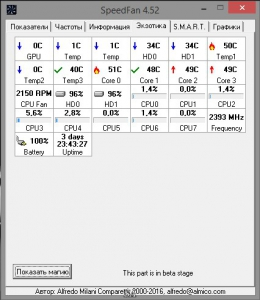 SpeedFan 4.52 Final [Multi/Ru]
