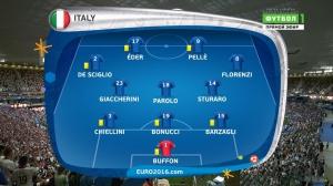 Футбол. Чемпионат Европы 2016 (1/4 финала) Германия - Италия | 50 fps