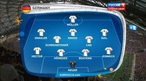 Футбол. Чемпионат Европы 2016 (1/2 финала) Германия - Франция | 50 fps