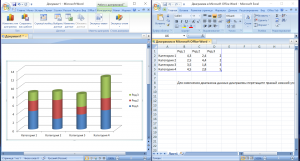 Microsoft Office 2007 SP3 Standard 12.0.6798.5000 (Excel + PowerPoint + Word) Portable by Spirit Summer [Ru]